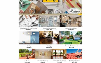 10 Improvements That Increase Property Value